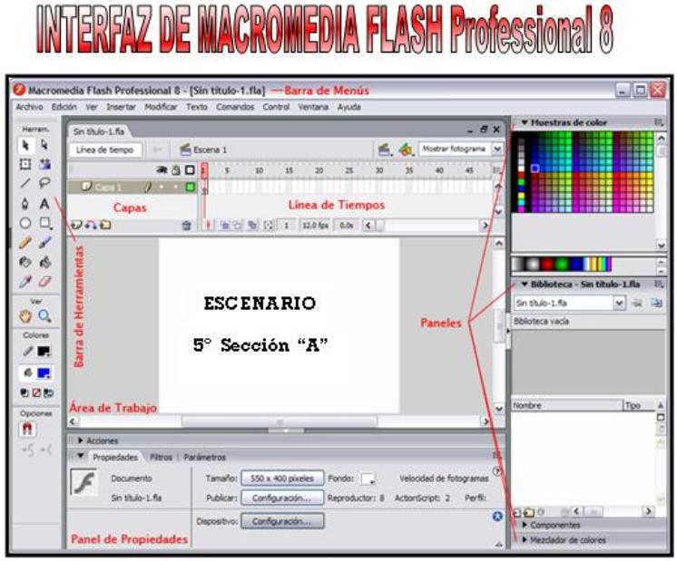 Диалоговое окно insert flash button
